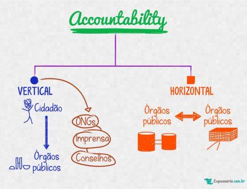 MP no Debate – Artigo: A construção de mecanismos para o efetivo controle social (ou accountability vertical)